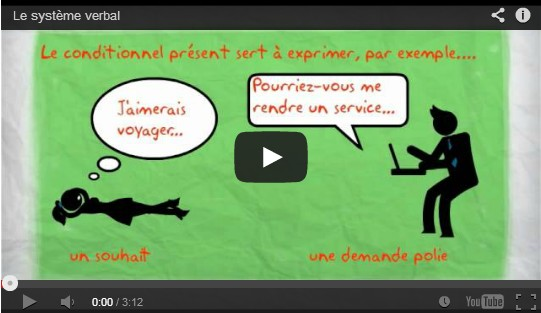 Video.SystemeVerbal