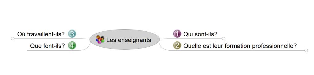 cmenseignants1