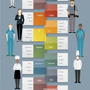 professions-masculin-feminin